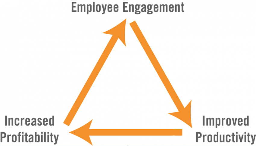 employee_engagement